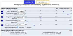 Loan Calculator Bankrate